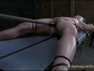 Painful feet worshipping